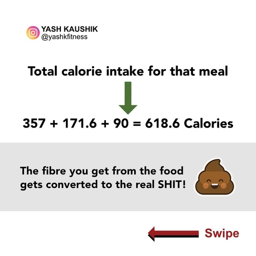 Dieting Essentials: Calorie Intake - The energy storage!