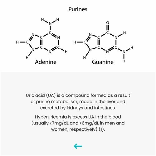 High Uric Acid: The Good & The Bad