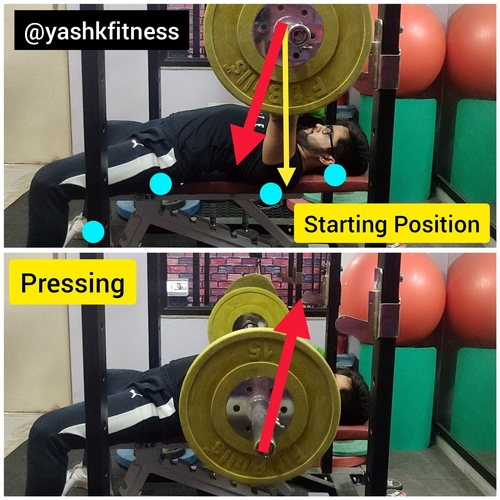My training cues for Bench Press!