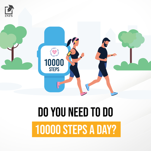 Do you need to do 10000 steps a day?