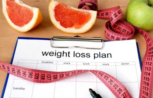 How to plan your diet?