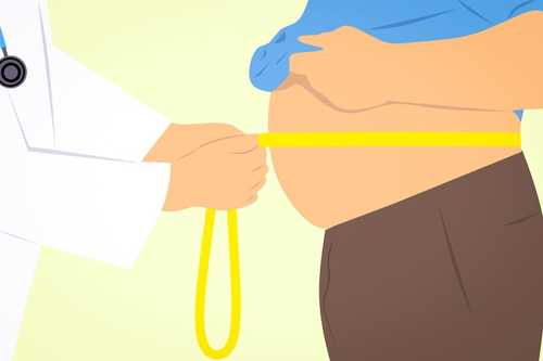 Do you need to worry about your BMI? - By Sravan Kumar