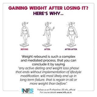Why do people gain back most of the weight they lose after their dieting phase?