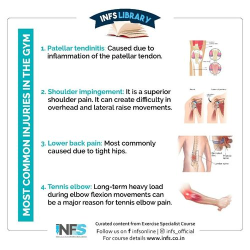#INFSLibrary: Most common injuries in the gym