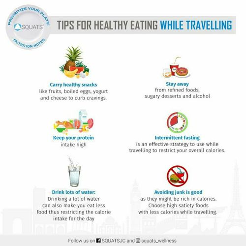 Healthy Travel Eating Tips