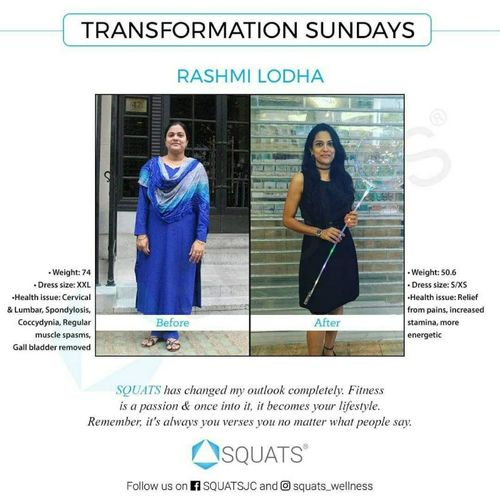 Check out Rashmi Lodha's Transformation Story