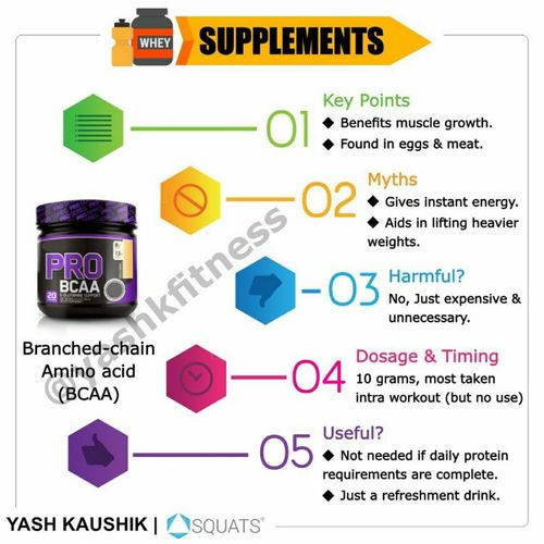 Supplements: BCAA