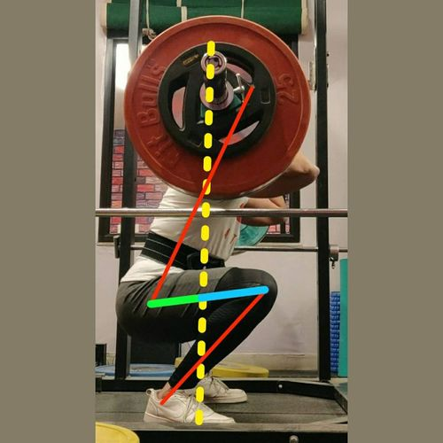 Exercise science: Front squat: FAQs!!