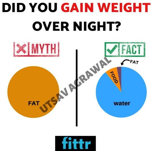 Did you gain weight overnight ?