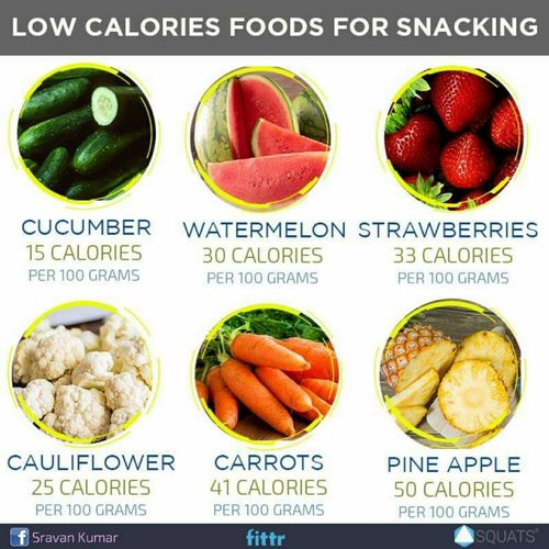 A small list of low calories foods which you can include in your diet.