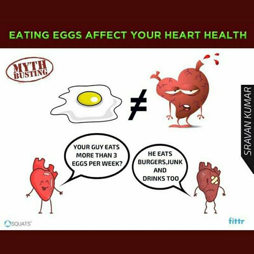 "Myth Buster: ""Eating eggs affect your heart health"""