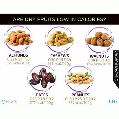 Are dry fruits low in calories?