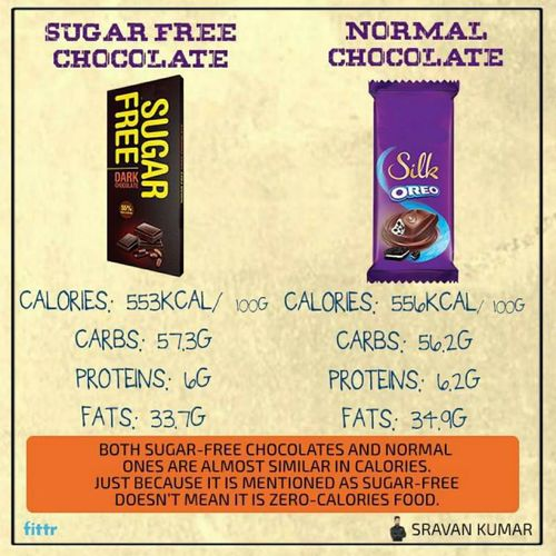 Are sugar-free chocolates calories free?