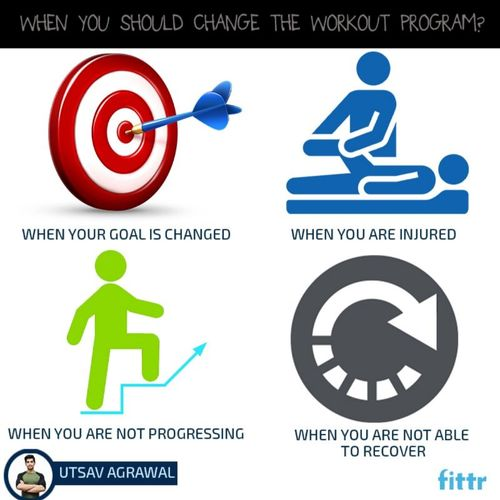 when you should change the workout program ?/