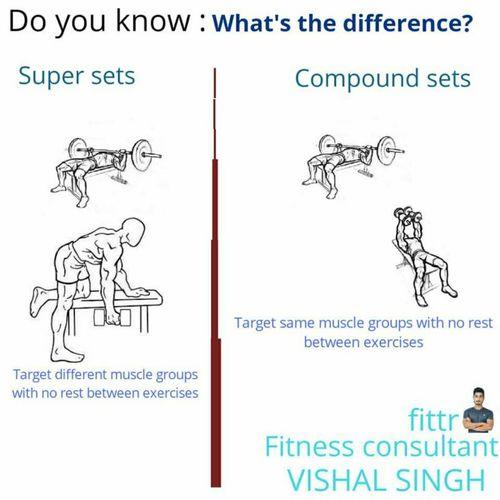 || Super sets vs Compound sets ||