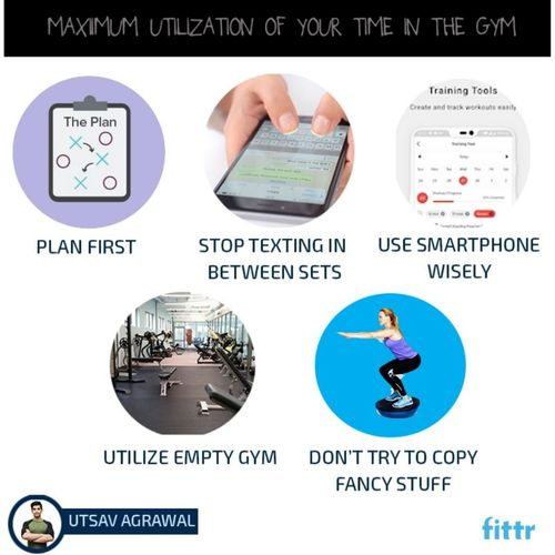 Maximum Utilisation of your time in the gym