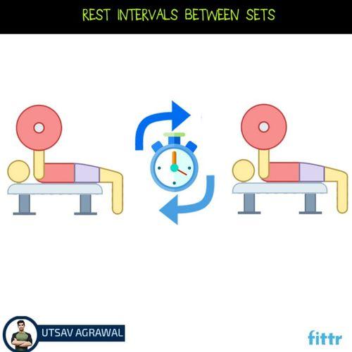 Rest intervals between sets