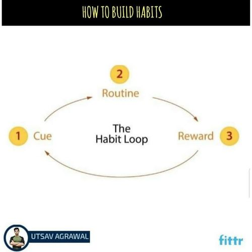 How to build habits.