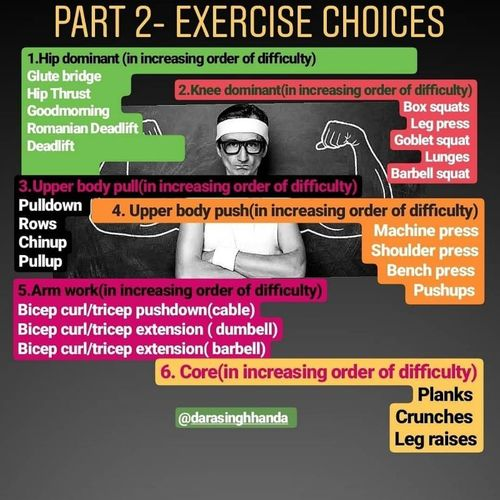 BEGINNER'S TRAINING SERIES  PART 2- EXERCISE CHOICES