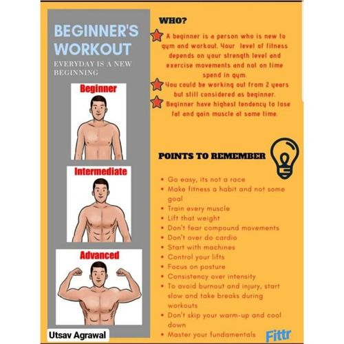 Outline Of A Beginner Workout