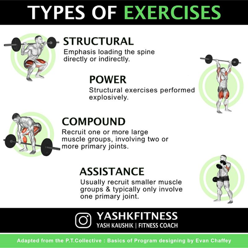 Types of exercises!