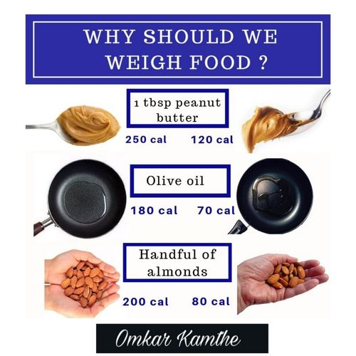 WHY SHOULD WE WEIGH FOOD? 🤔