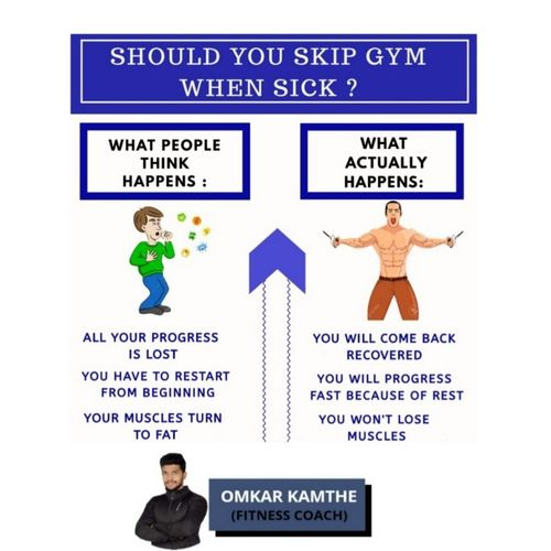SHOULD YOU SKIP GYM WHEN YOU SICK ?? 🤔🤔