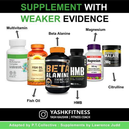 Supplements with weaker evidence! 💪