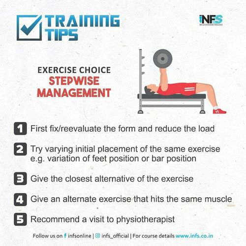 Exercise Choice: Stepwise Management