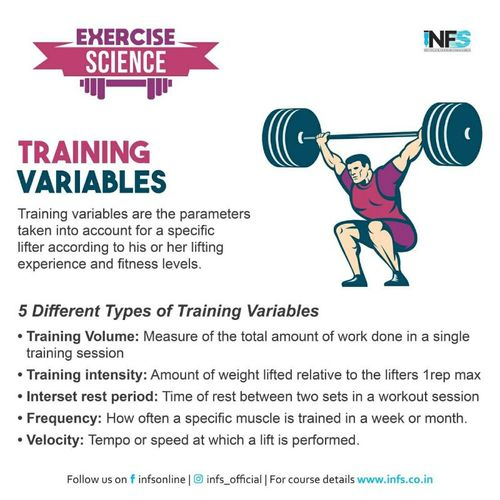 Five Essential Training Variables