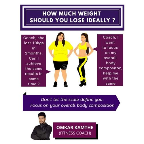 HOW MUCH WEIGHT SHOULD YOU LOSE IDEALLY ? 🤔🤔