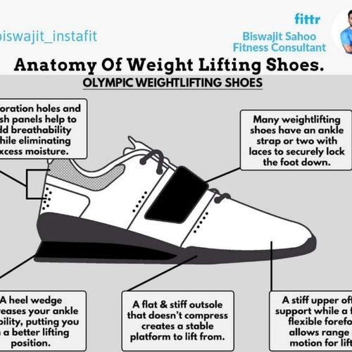 Are you using the right shoes for weightlifting?