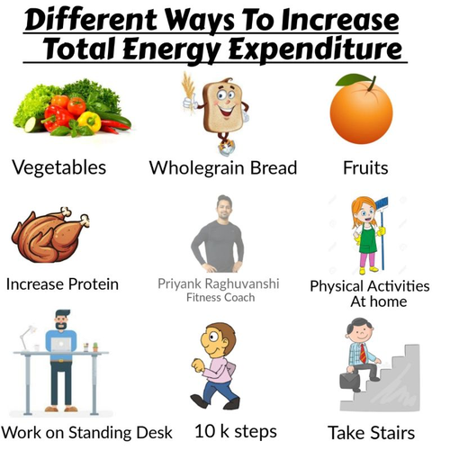 🔥DIFFERENT WAYS TO INCREASE YOU TOTAL ENERGY EXPENDITURE🔥
