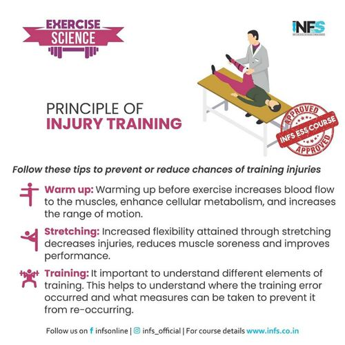 Principle of Injury Training