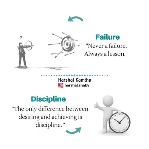 ••Failure and Discipline••