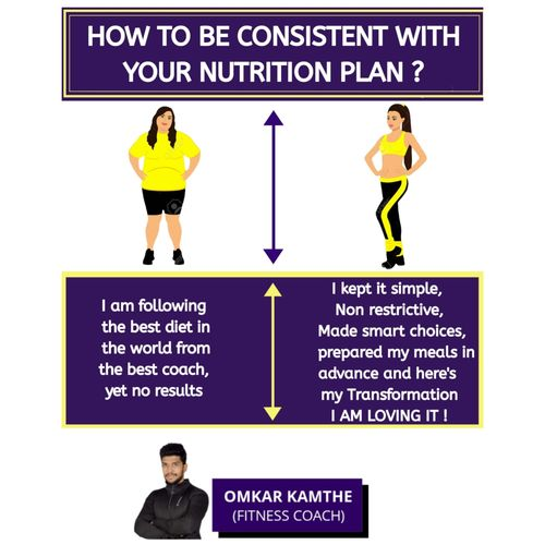 HOW TO BE CONSISTENT WITH YOUR NUTRITION PLANS ❓🎯