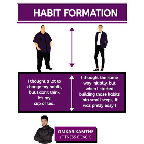 HOW TO DEVELOP ANY HEALTHY HABIT ? 😎