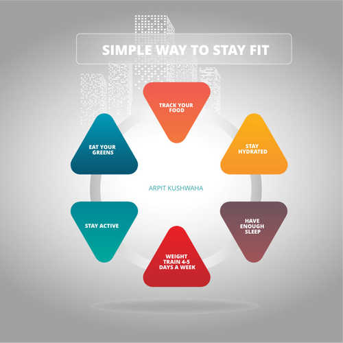 SIMPLE WAYS TO STAY FIT