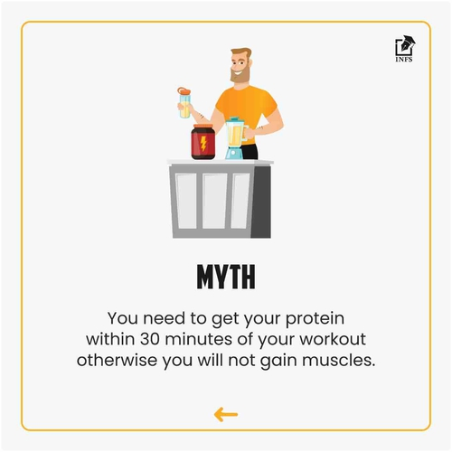Rushing to have your protein post-workout?