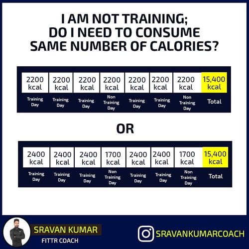 I am not training today; Do I need to consume the same number of calories?