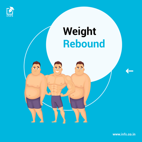 Weight Rebound