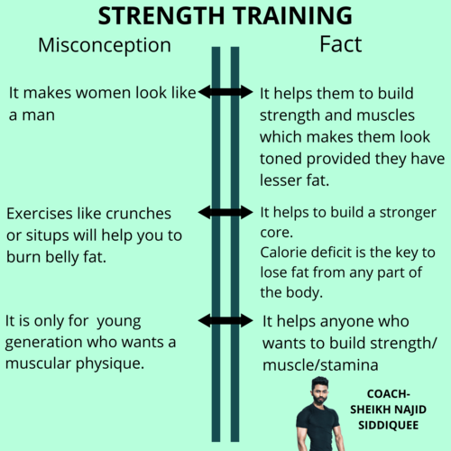 Do you think strength training is not for you?