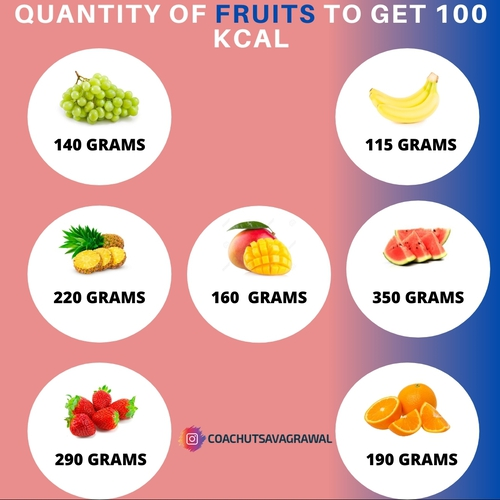 FRUITS REPLACEMENT SHEET