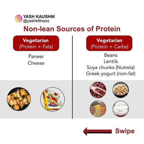 [Part - 4] Dieting Essentials: Protein Most important macronutrient!