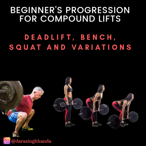 PROGRESSION - MAKE YOUR WORKOUTS MOST PRODUCTIVE!