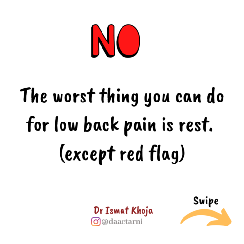 Bed Rest In Low Back Pain.