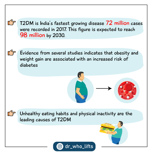 How Diet and Exercise can help Type 2 Diabetes?