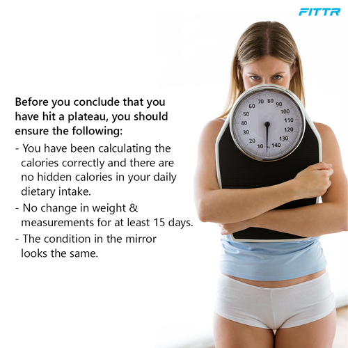 Have you experienced a Fat Loss Plateau?