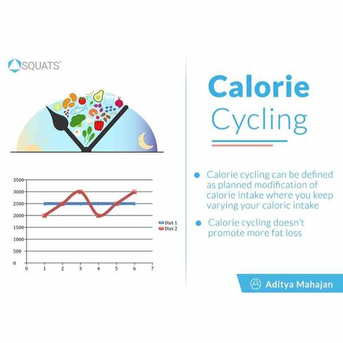 Calories Cycling