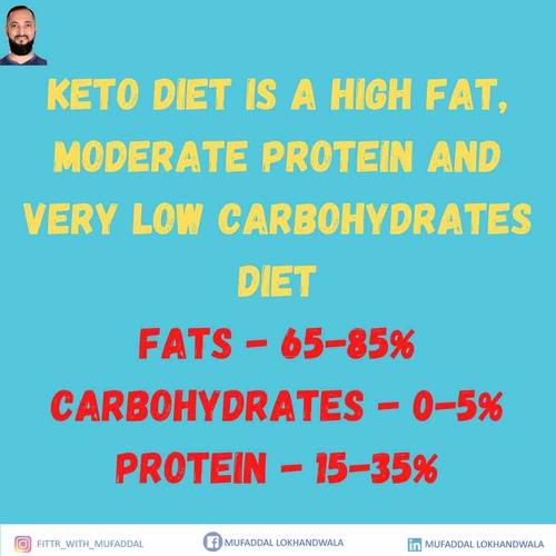 Is Keto Diet Magic ?